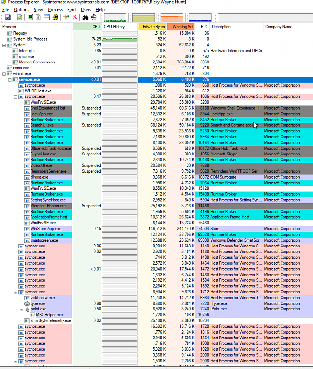 Click image for larger version.  Name:Process Monitor - suspended after antivirus.png Views:1 Size:208.1 KB ID:198016