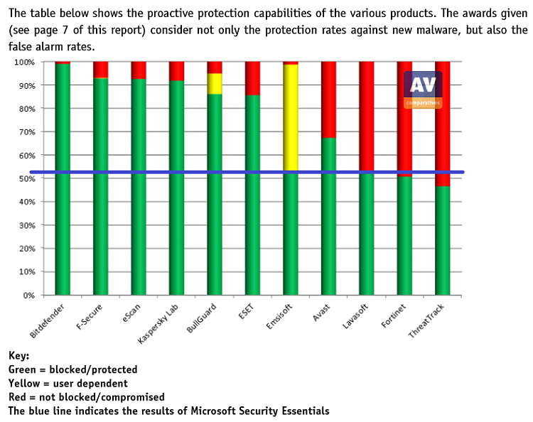 Click image for larger version.  Name:proactive.png Views:2 Size:60.4 KB ID:47432
