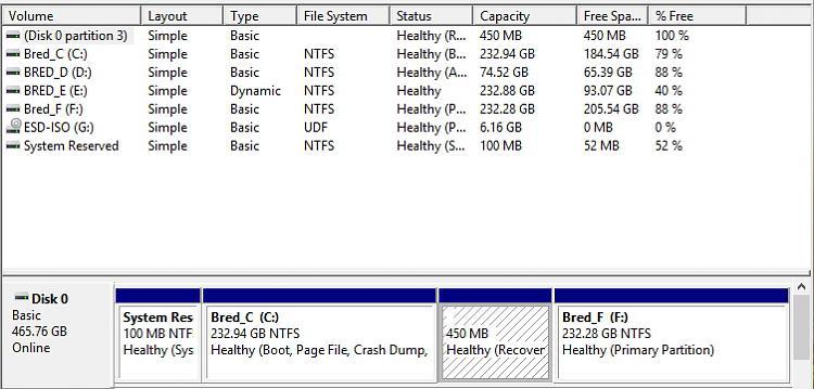 Click image for larger version.  Name:Disk management.jpg Views:5 Size:183.9 KB ID:178640