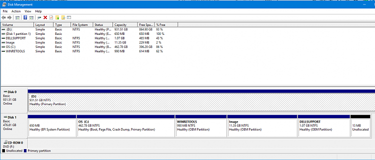 Restore Point Setup shows Local Disk (D:) as well as OS (C:) (System)-disk-management.png