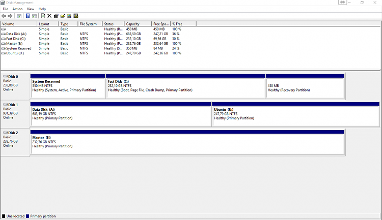My secondary drive is included (mandatory) in system image backup.Why?-capture.png