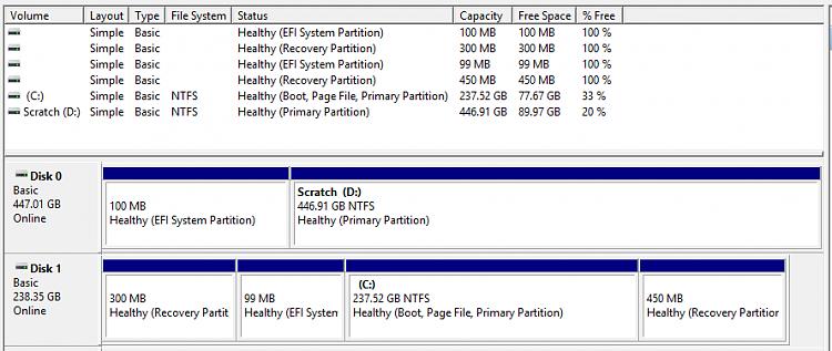system image backup, 807800c5 error - Windows 10 Forums