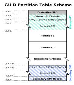 GPT-scheme.jpg