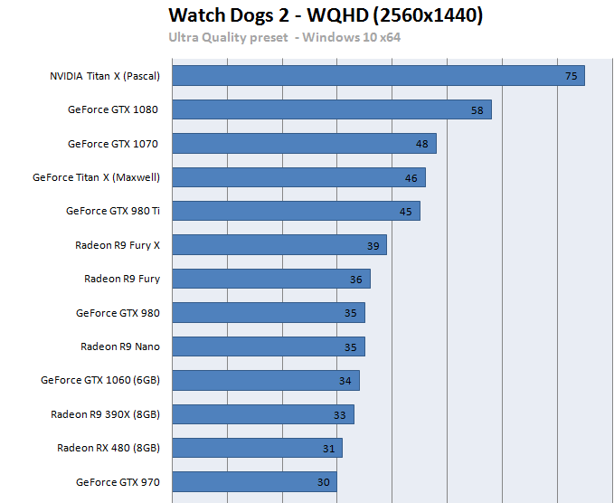 Click image for larger version.  Name:watch dogs 2.PNG Views:3 Size:21.3 KB ID:112863