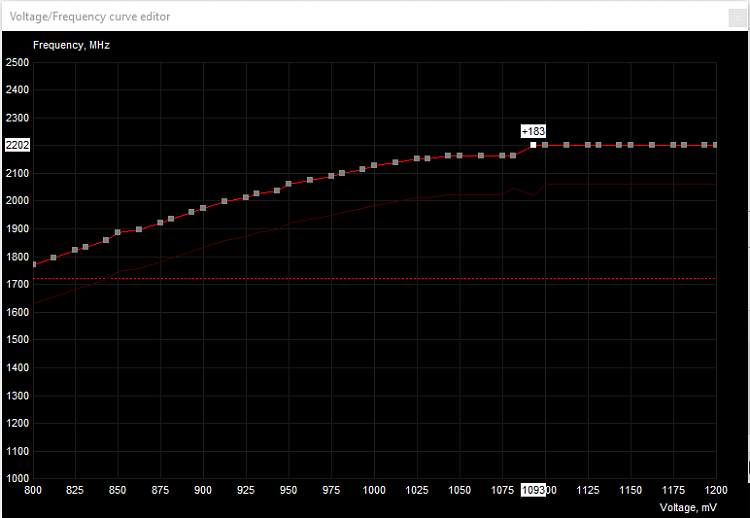 Click image for larger version.  Name:timespy curve.PNG Views:5 Size:19.1 KB ID:115917