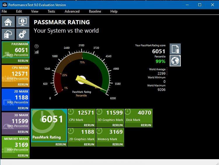 Passmark Performance Test Benchmark - Page 18 - Windows 10 Forums