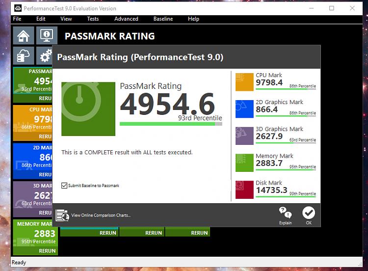 Passmark Performance Test Benchmark - Page 29 - Windows 10