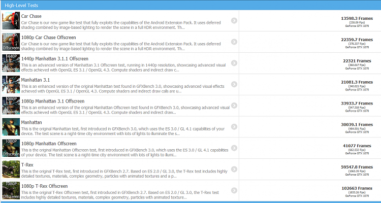 Click image for larger version.  Name:GFXBench High Level.PNG Views:1 Size:201.0 KB ID:129385