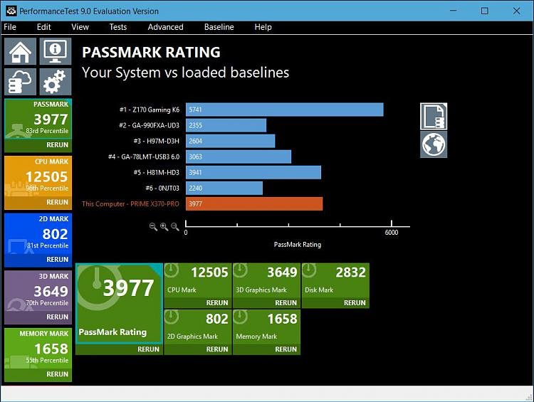 Click image for larger version.  Name:Ryzen ptest 1.JPG Views:1 Size:106.7 KB ID:133113