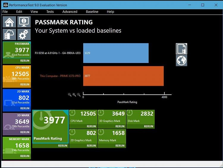 Click image for larger version.  Name:Ryzen ptest 2.JPG Views:1 Size:98.6 KB ID:133114