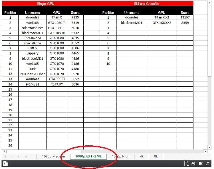 Click image for larger version.  Name:score table.jpg Views:1 Size:161.5 KB ID:136046