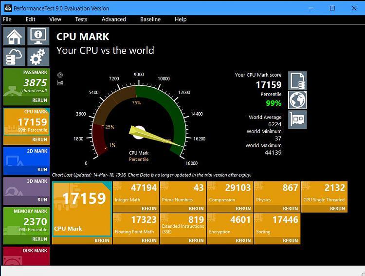 Official OC Leaderboard-ptest-tpu1-mem-3400-1.jpg