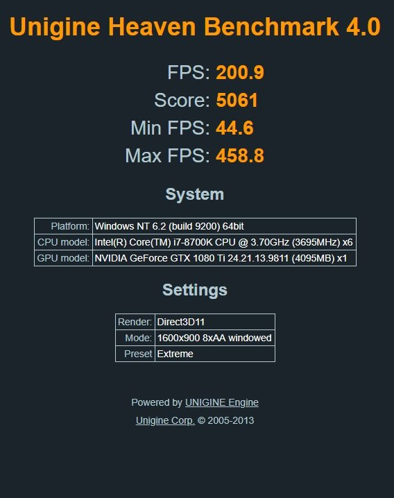 Click image for larger version.  Name:5061 Cpu 5.2 Gpu +39 Core +600 Mem.jpg Views:49 Size:80.2 KB ID:200186