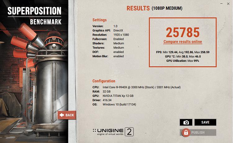 Unigine Superposition-super-pos-medium-25785.png