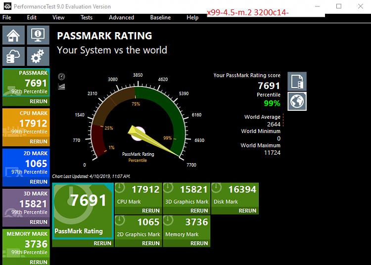 Passmark Performance Test Benchmark-x99-m.2-4.5-3200c14-7691-cr-passmark.png