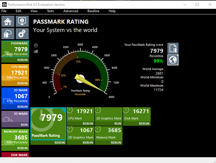 Passmark Performance Test Benchmark-x99-passmark-9-incosistent-m.2-write-7979.png