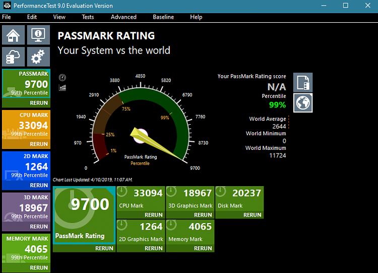 Passmark Performance Test Benchmark-ppt-9700-4.8-4k.png