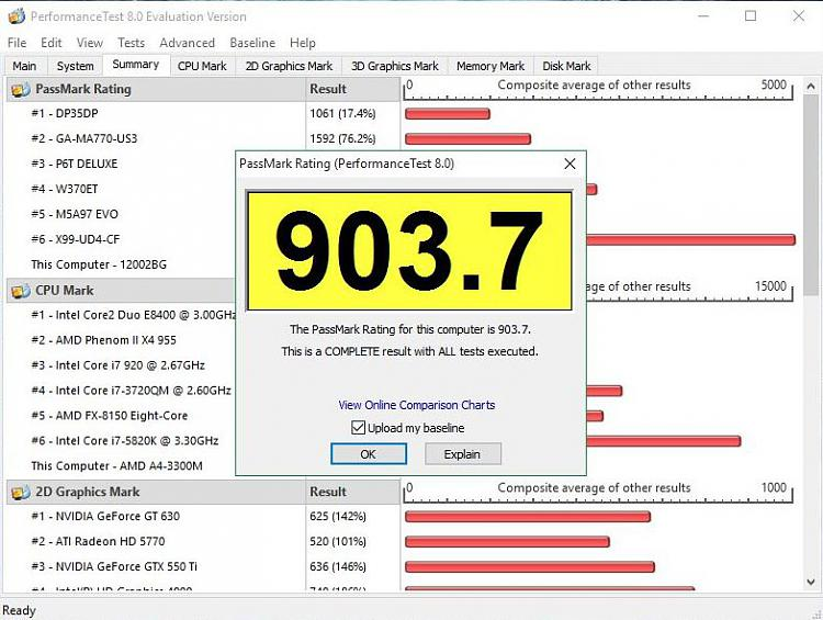 Passmark Performance Test Benchmark-capture_08162015_204625.jpg