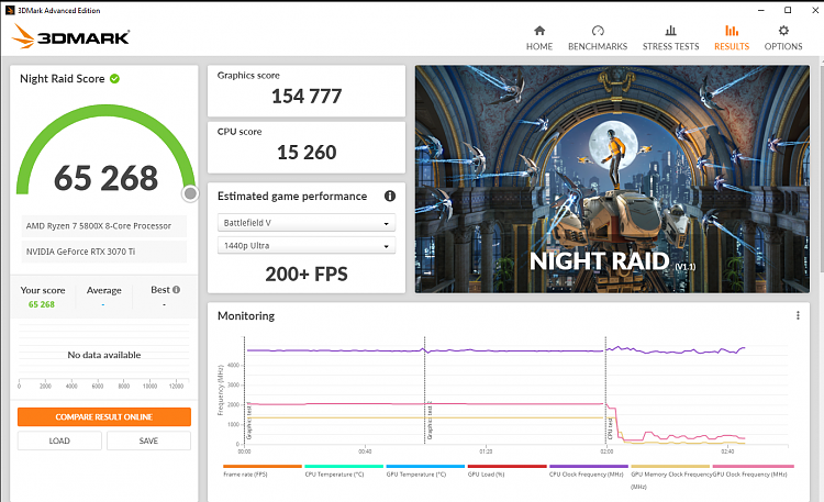 3D MARK Night Raid-nightraid-65268.png