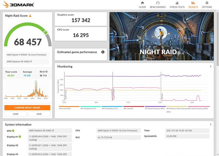 3D MARK Night Raid-image.png