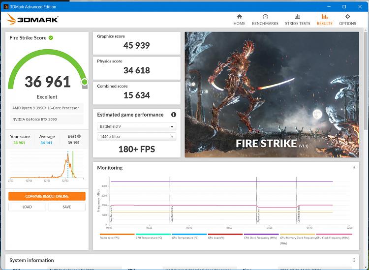 3D Mark Firestrike Benchmark-strike.png