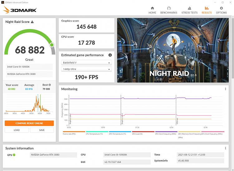 3D MARK Night Raid-night-raid-first-run-strix-3080.png