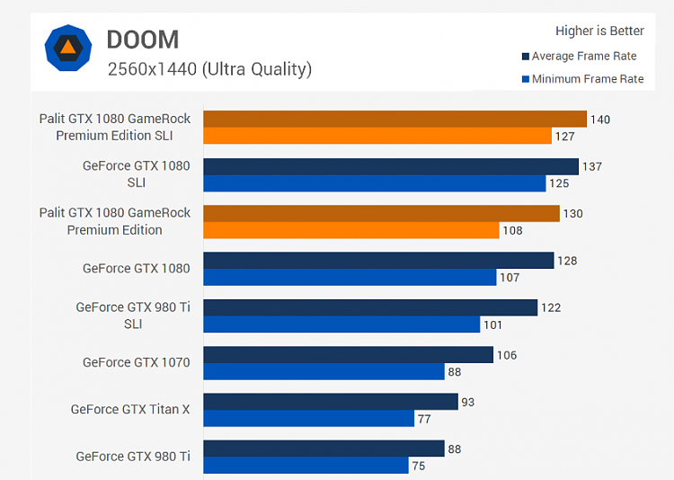 Click image for larger version.  Name:Doomsli.PNG Views:1 Size:53.6 KB ID:94553