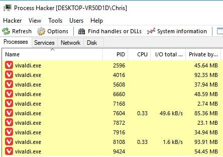 Click image for larger version.  Name:Process Hacker.jpg Views:24 Size:32.2 KB ID:171446
