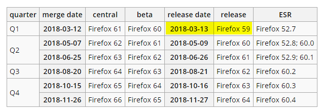 Latest Firefox Released for Windows-000381.png