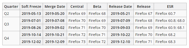 Latest Firefox Released for Windows-000788.png