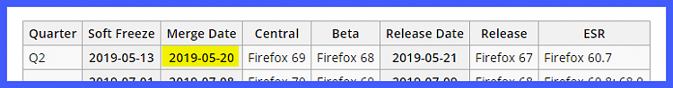 Latest Firefox Released for Windows-000912.png