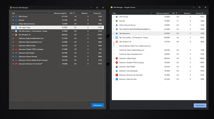 Click image for larger version.  Name:task manager Chrome-Edge.png Views:1 Size:321.8 KB ID:234450