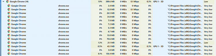 Why has Chromium appeared, plus the trashing of my Desktop-2020-02-17_07h54_51.png