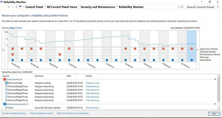Click image for larger version.  Name:Reliability.JPG Views:1 Size:182.3 KB ID:97720