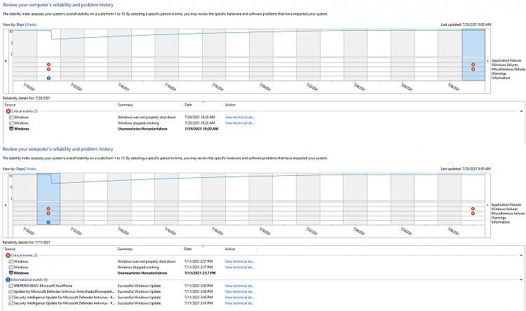 Various BSODs all hinting towards drivers?-screenshot_reliability.png
