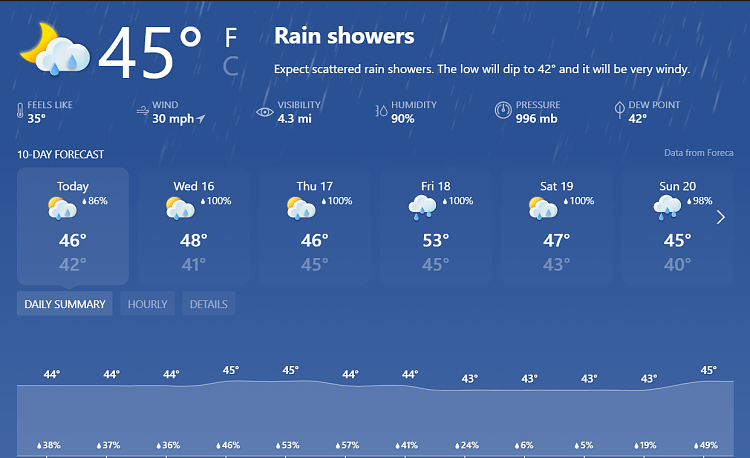 How Is The Weather Where You Live? [11]-screenshot_3.png
