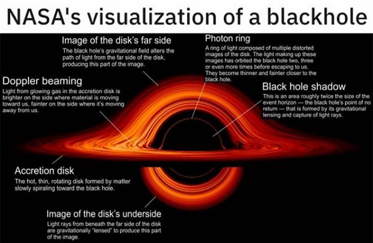The Space Stuff thread-interesting.jpg