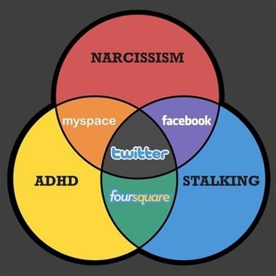 Funny Picture Thread [12]-sociamedia.jpg