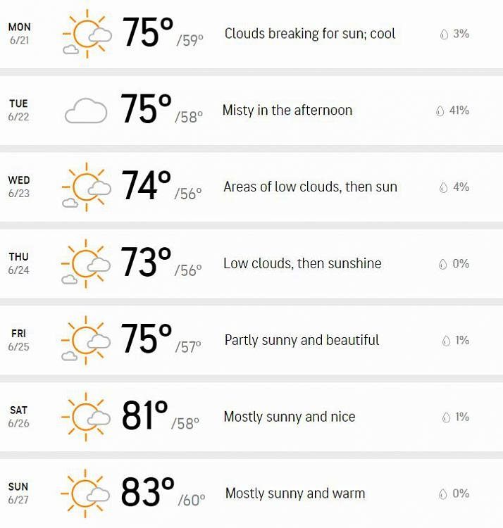 How Is The Weather Where You Live? [11]-1.jpg