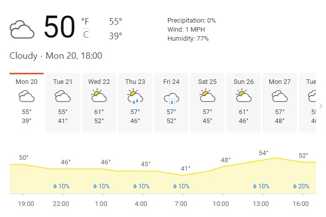 How Is The Weather Where You Live? [12]-weather2.jpg