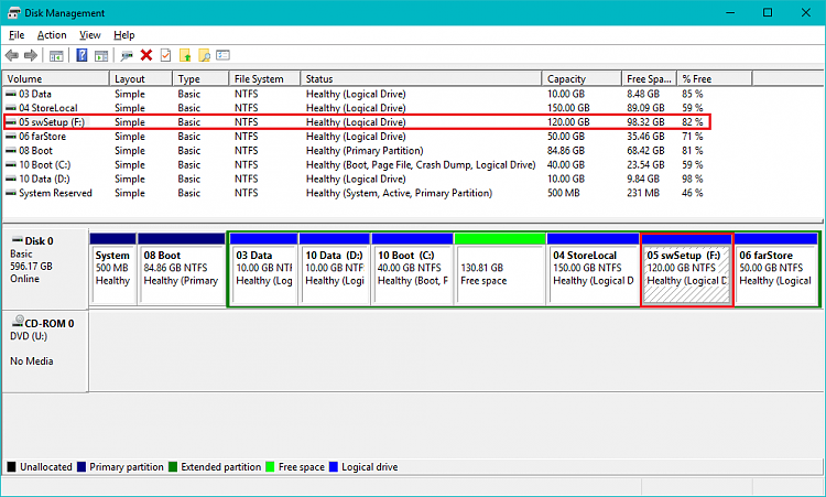 Partition/Volume on HDD 'flagged' as removable drive-parautoplaydm.png