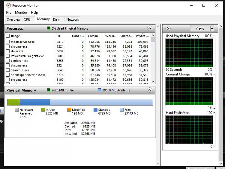 I have 24GB installed RAM (7.95 usable) How do I fix this?-resource-monitor.jpg