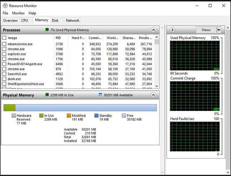 6GB of RAM installed but only 4.96 usable-resource-monitor.jpg