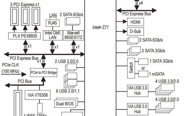 Click image for larger version.  Name:ga-usb-ports.jpg Views:20 Size:53.9 KB ID:109558