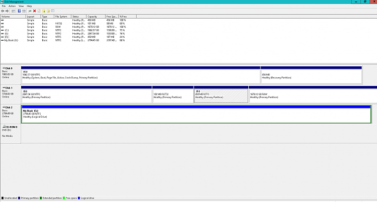 Cannot view area/data of hard drive above 2 TB of 4 TB hard drive-my-pc-disks.png