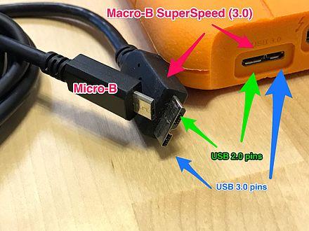 USB_Micro-B_USB_2.0_vs_USB_Micro-B_SuperSpeed_(USB_3.0).jpg