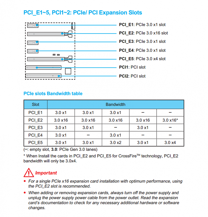 Click image for larger version.  Name:PCI_slots.PNG Views:1 Size:123.3 KB ID:166690