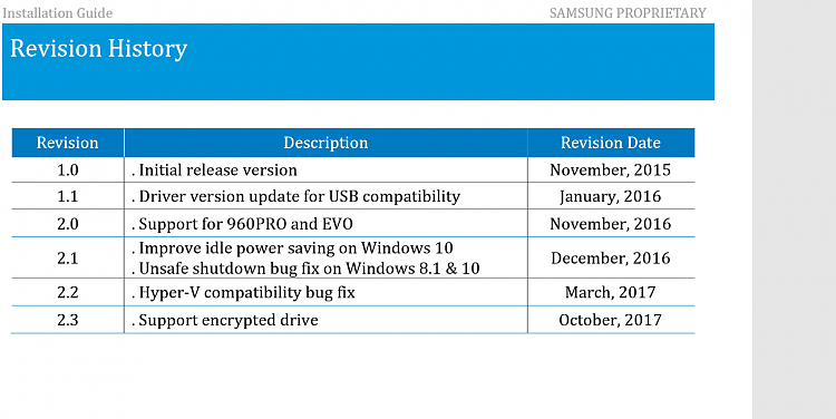 Samsung SSD Firmware Warning - Re: Magician Downloads - Page 4