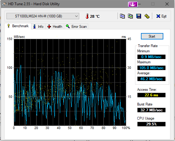 Click image for larger version.  Name:HDTune_Benchmark_________ST1000LM024_HN-M.png Views:7 Size:31.6 KB ID:181280