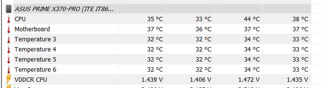 Ryzen Idle Temps